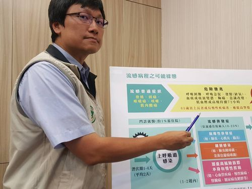 Two-year-old girl dies as flu season peaks: CDC | Society | FOCUS TAIWAN - CNA ENGLISH NEWS