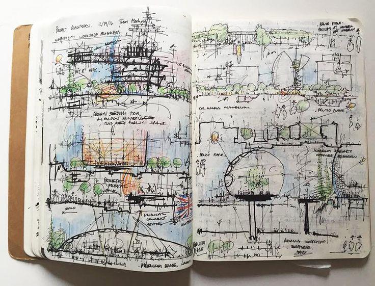nexttoparchitects — #nextarch by @coupleofsketchbooks...