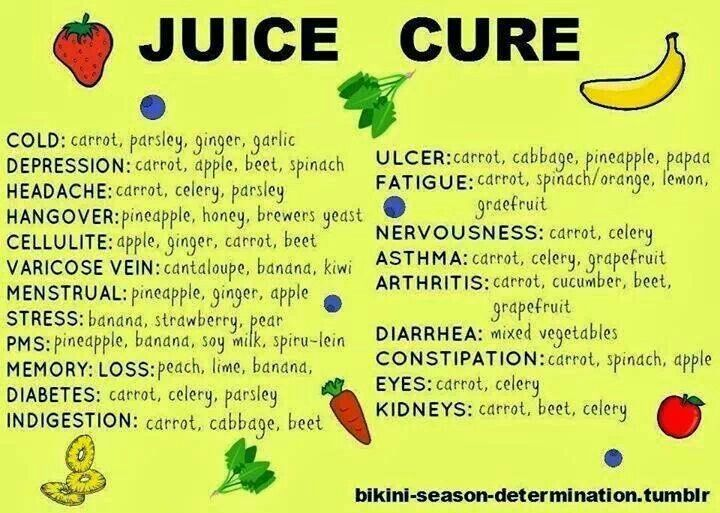 Juices to try