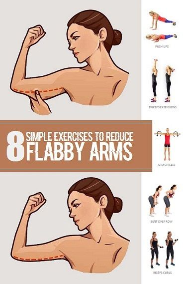 8 Easy Exercises to Get Rid of Flabby Arms Fat.