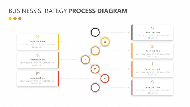 Process Gear Shape Diagram PowerPoint and Keynote template - keynote timeline template
