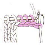 Способы вязания | каталог вязаных спицами узоров