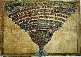 Illustration de la structure des Enfers dans La Divine Comédie de Dante Alighieri, par Sandro Botticelli 1480. Selon CG Jung, les enfers représentent dans toutes les cultures l'aspect inquiétant de l'inconscient collectif. L'inconscient collectif est un concept de la psychologie analytique qui désigne les fonctionnements humains liés à l'imaginaire et qui sont partagés quels que soient les époques et les lieux, et qui influencent et conditionnent les représentations individuelles et…