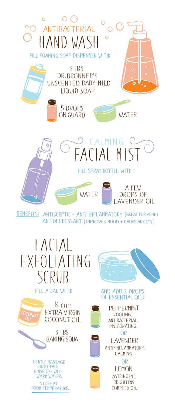 Essential Oils – Health and Beauty