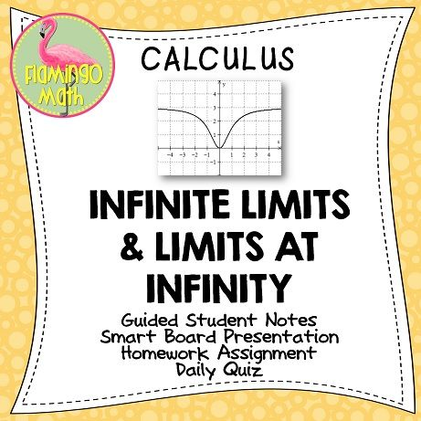 How to Solve Calculus Limit Problems
