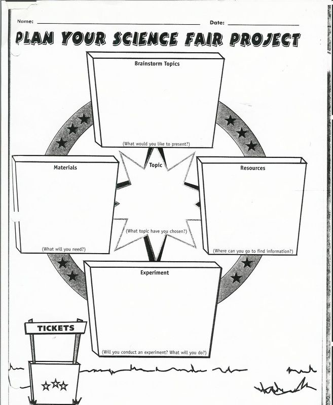 8 best Science Fair images on Pinterest | Graphic organizers ...