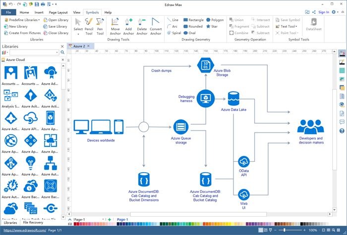 Edraw Max is an easy Azure diagram software that contains standardized Azure icons and pre-made templates which benefit for creating professional Azure architecture diagrams with high efficiency.