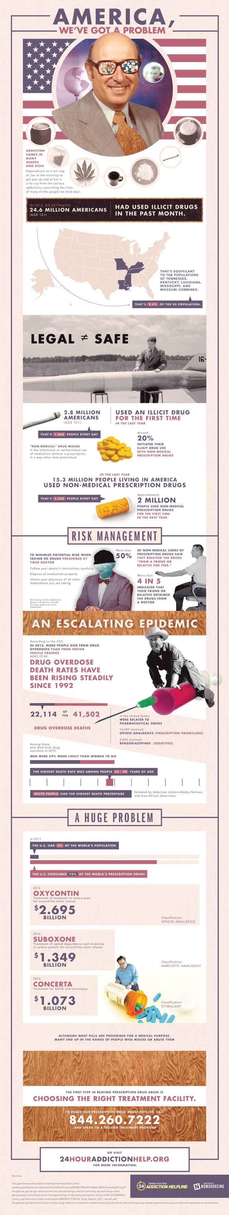 America, We've Got a Problem #infographic #Health #Drugs #America