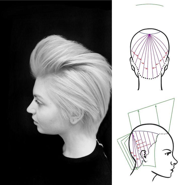 Картинки фото модные стрижки для коротких волос дурдан активен