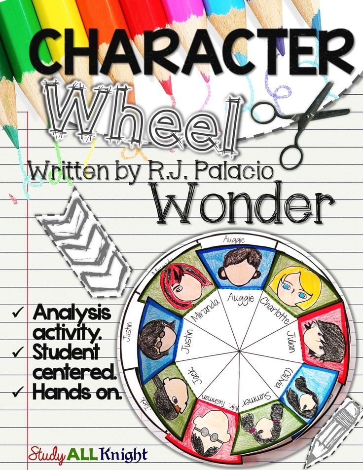 Wonder, by R.J. Palacio: Character Wheel Interactive Notebook Activity ($)