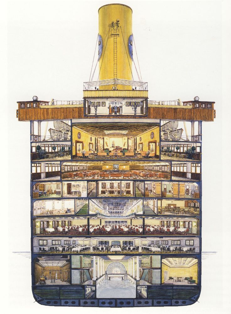 Cross section of the M/S Kungsholm, illustrated by Carl Bergsten in 1927