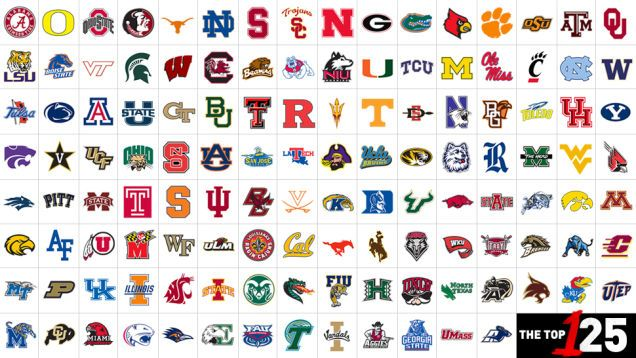 Half of the top ten teams in college football teams are from the south. Florida State, Ole Miss, Alabama State University and TCU are examples.