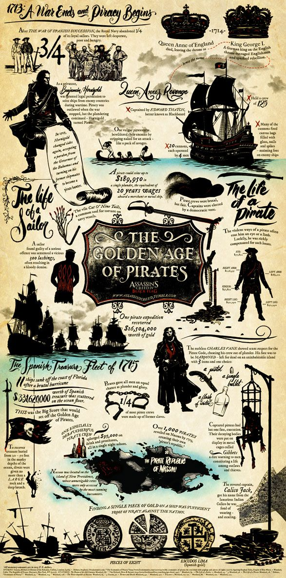 The golden age of pirates Facebook: Anna Maria Island Beach Life www.annamariaislandhomerental.com Twitter: AMIHomerental  Bakehouse curated Facebook tips for Yorkshire Marketers  #RePin by AT Social Media Marketing - Pinterest Marketing Specialists ATSocialMedia.co.uk