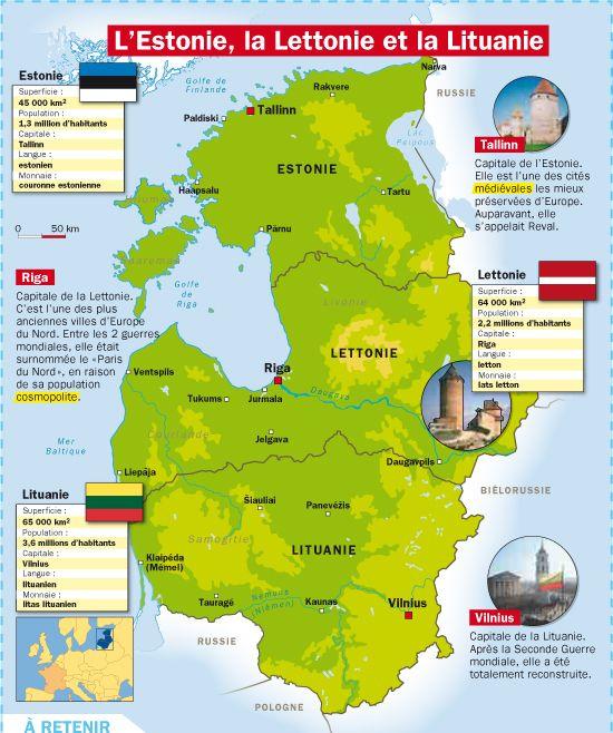 Fiche exposés : L'Estonie, la Lettonie et la Lituanie
