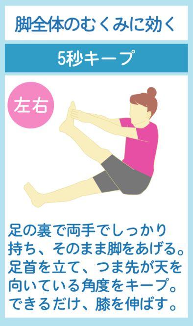 憧れの美脚・・色々試してもどうも痩せないと感じた経験はありませんか?実は脚太りにはタイプ別の原因があり、きちんと自分のタイプも知ることでどんどん脚痩せするんだとか。3つのタイプに分けてその原因と効果的な対処法をご紹介。自慢の美脚を手に入れましょう♡