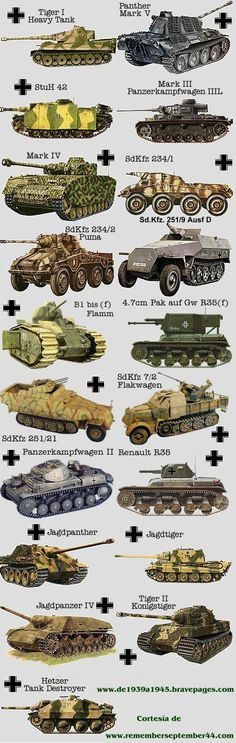 An illustration detailing the various mechanized units used by the German military during the Second World War. The Panzers in particular proved nothing less than representing the most effective and feared war machines of the world conflict. The Panzer IV and King Tiger (Tiger II) respectively embodied the sheer devastation and gut-wrenching fear burning in the hearts of the enemies upon when they encountered these unstoppable machines. The approximate ratio of German tanks destroyed…