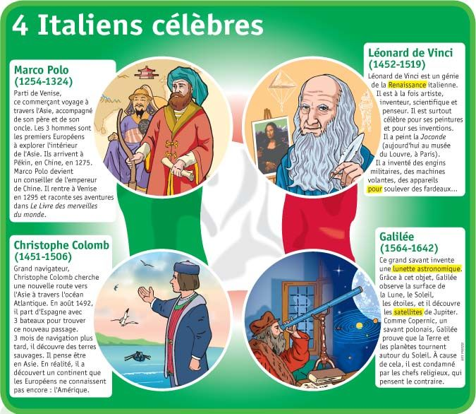 Fiche exposés : 4 Italiens célèbres