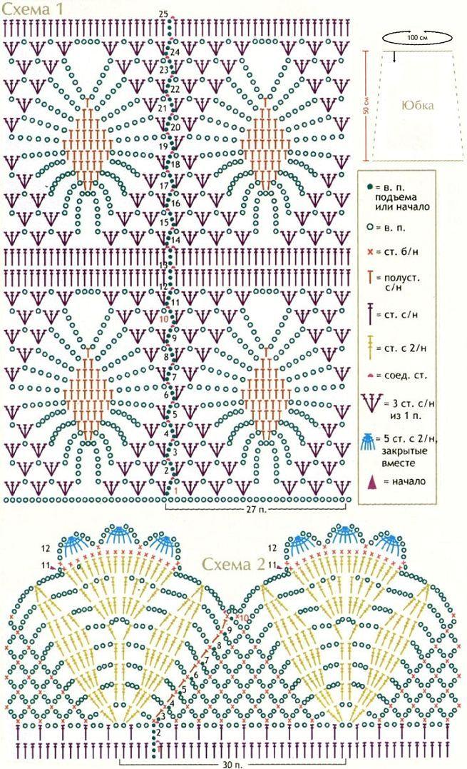 бесплатная схема вязания юбки крючком из букле пряжи
