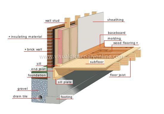 17 best structural insulated panel images on pinterest for Best sip panels