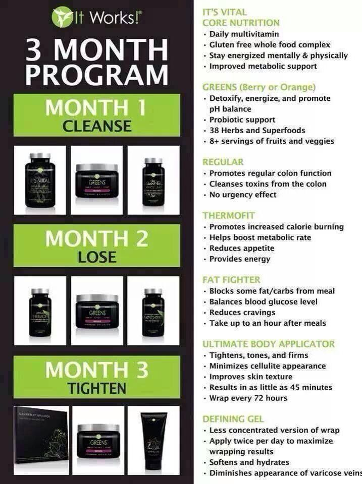 Save Big as a Loyal customer, get reward perks, feel great, and have a 3 month commitment but no fee to join as a loyal customer. http://ambunn.myitworks.com