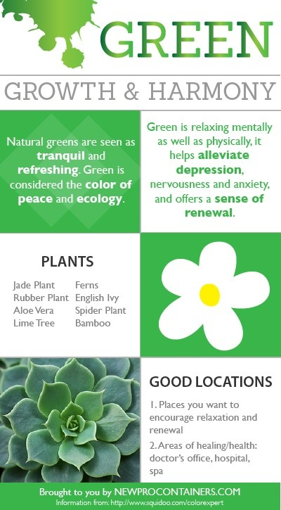 In the spirit of St Patty's Day, we decided to share this quick reference guide that shows you how the color green can bring growth and harmony to any environment.