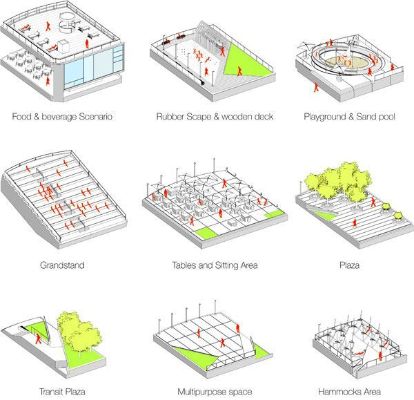 17 best images about diagrams on pinterest concept for Importance of space in architecture
