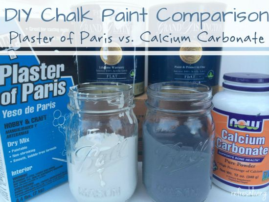 The Best DIY Chalk Paint Recipe - a comparison between plaster of paris and calcium carbonate DIY chalk paint