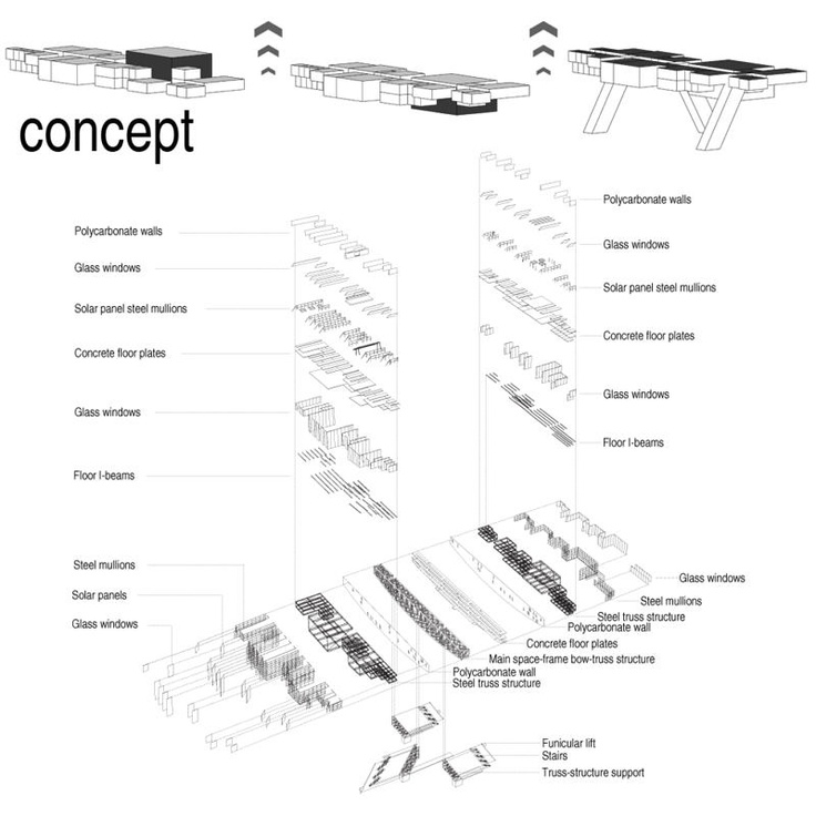 52 best diagram images on pinterest