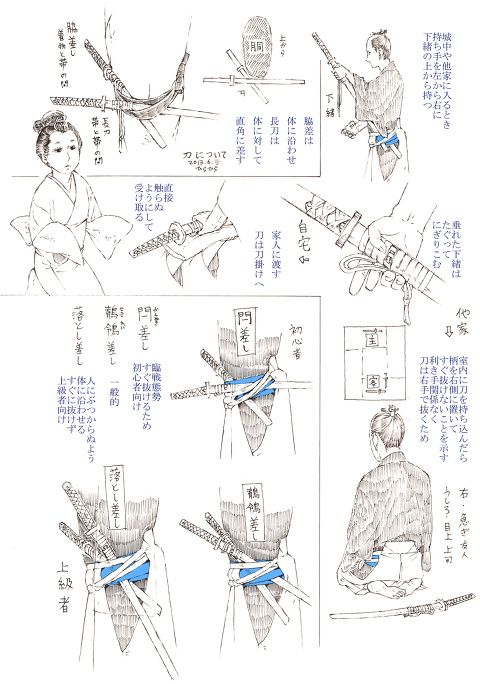 [pixiv] 12 Tutorials related to Japanese blades! - pixiv Spotlight