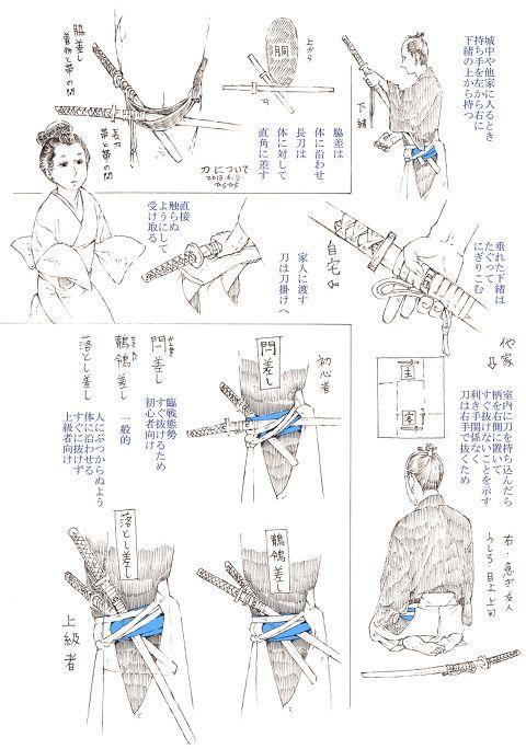 [pixiv] 12 Tutorials related to Japanese blades! - pixiv Spotlight