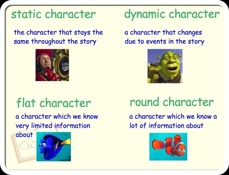 Tricks to Teaching Character Types