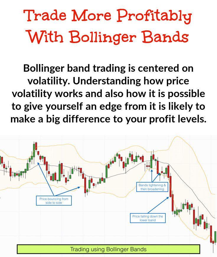 Bollinger Band Trading Trading Band Stock Charts
