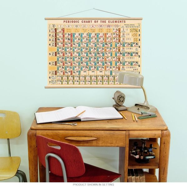 This all-in-one DIY poster kit lets you decorate your home, classroom or office with a vintage style chemistry wall hanging! The 20 x 28 poster features an old-time periodic table of the elements, printed on archival quality, heavy stock Italian paper. Comes with a poster hanging kit specially designed to fit the sheet. It's easy to put together and makes for a really effective display at an affordable price! By Cavallini.