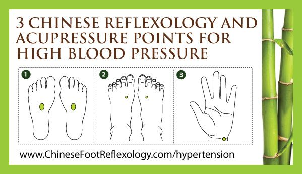 3 Chinese Reflexology and Acupressure Points for High Blood Pressure (Hypertension)   >>   Don't do these if you are pregnant...read the article...