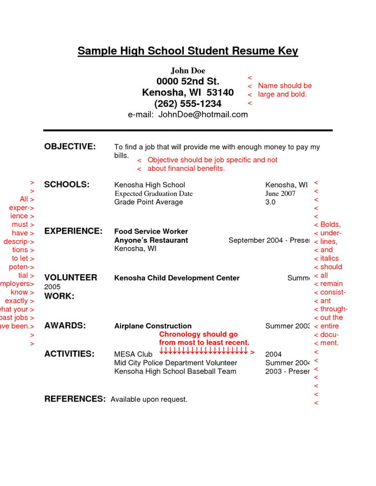 culinary resume templates bartender resume template