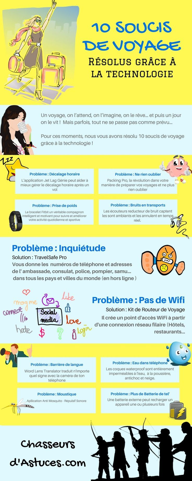 Travel and Trip infographic 10 Travel concerns resolved with Infographic Technology Description We've solved 10 travel concerns with technology! Because when traveling, everything does not go as planned, so … – Infographic Source –