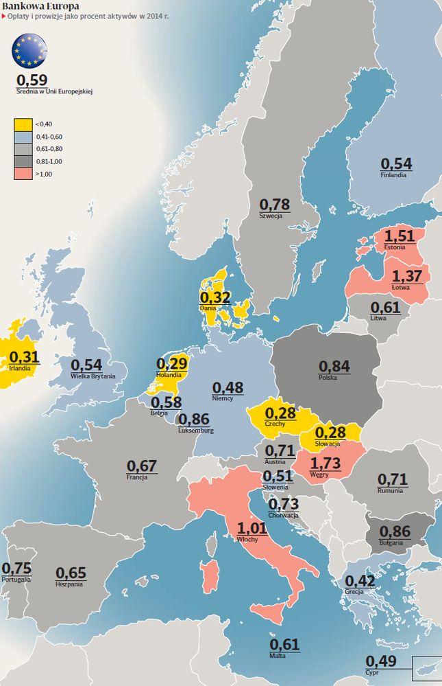 Teza, że usługi bankowe w Polsce są najdroższe w Europie jest nieprawdziwa. W wielu krajach są opłaty, o których polskiemu klientowi się nie śniło