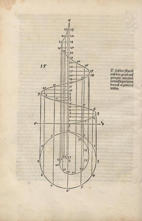 Albrecht Dürer - De Symmetria, 1538 - A plate from the Four Books / Sacred Geometry ..... Daß ist der Schneck auß dem grund gezogen mit allen nottürfftigen linien darauß er gemacht wirder ... ;-)) ... 500 Jahre altes Deutsch ..... 500 year old geman - http://www.rarebookroom.org/Control/duruwm/