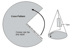 Cyndy created a template for 5 sizes of craft cones that are used to make sturdy cones out of rolled poster board. Description from pinterest.com. I searched for this on bing.com/images