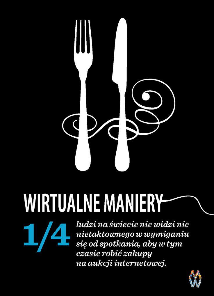 Wirtualne maniery