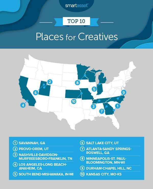 These Are The Best Cities For Creative Professionals Right Now Best Cities City Creative Professional