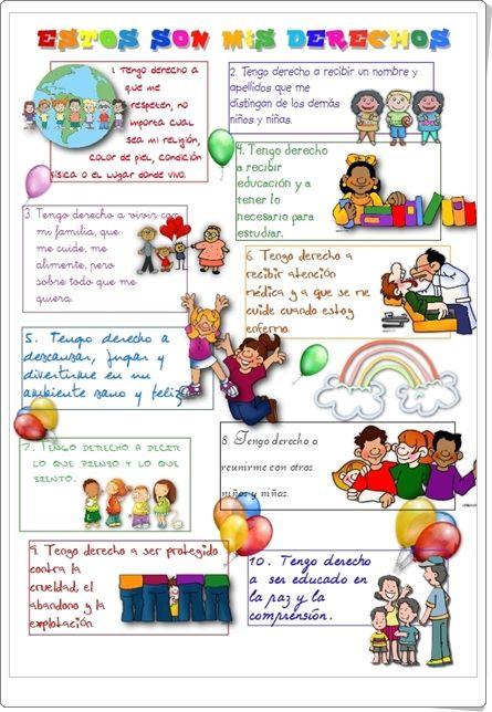 """""""Estos son mis derechos"""" (Infografía de Primaria)"""