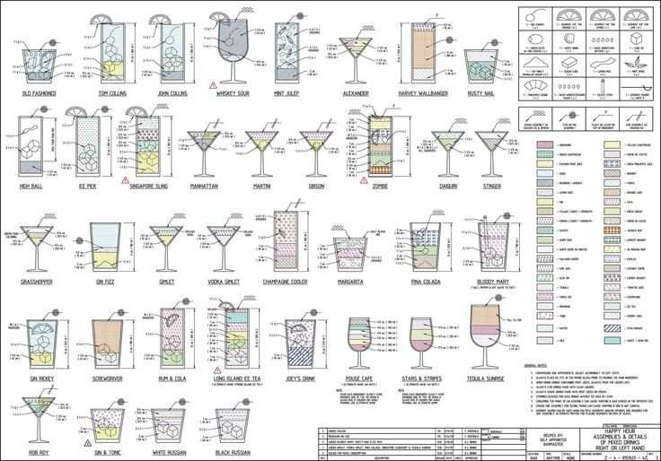 Alcoholic drinks are color-coded, inventoried, organized and rendered in this downloadable DWG for AutoCAD.