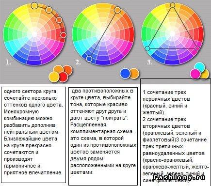 цветовой круг сочетание цветов в фотографии: 21 тыс ...