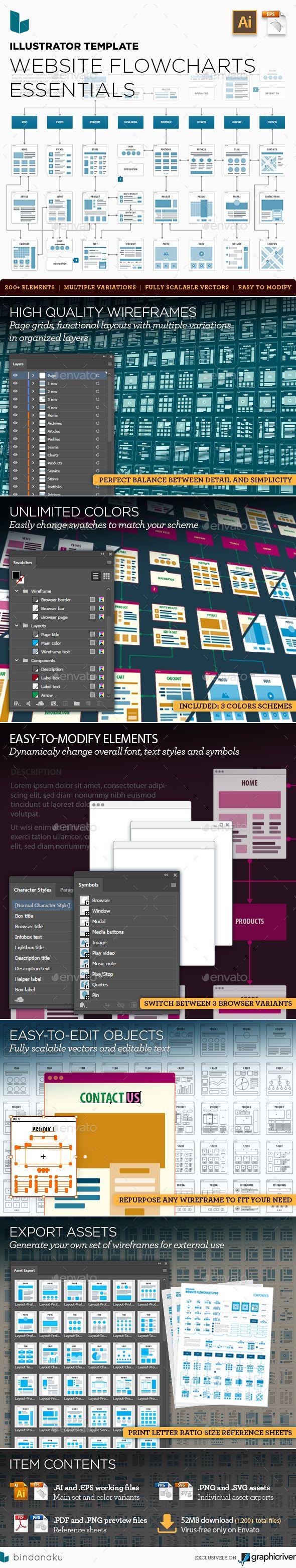 Website Flowcharts Essentials - User Interfaces Web Elements