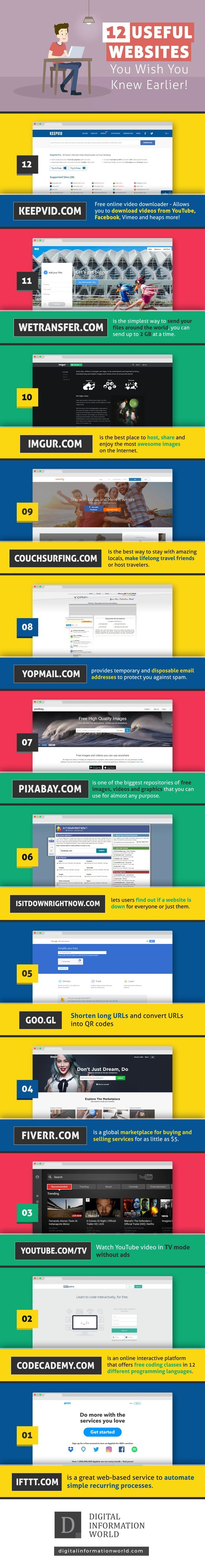 25 Useful Websites You've Probably Never Heard Of - infographic