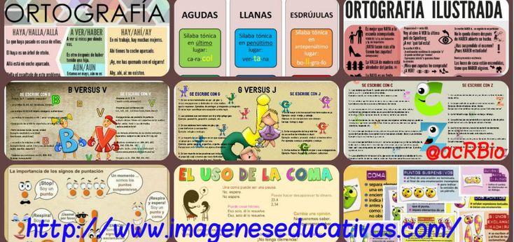 ortografía Collage