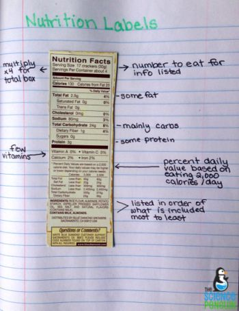 Science Process Skills Notes-- notes for nutrition labels