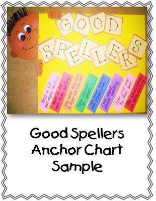 A good visual that promotes spelling and demonstrates to students ways that they can benefit from being good spellers.