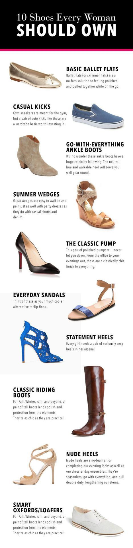 10 shoes every woman should own. Basic ballet flats, casual kicks, go with everything ankle boots, summer wedges, classic pump, everyday sandals, statement heels, classic riding boots, nude heels, smart oxfords or loafers.: